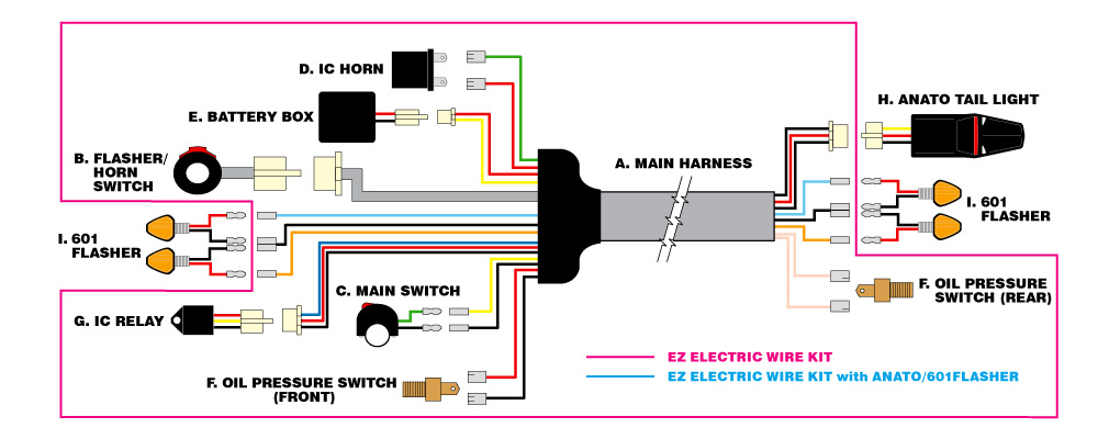 Ez Wiring Harness Diagram from www.drcproducts.com